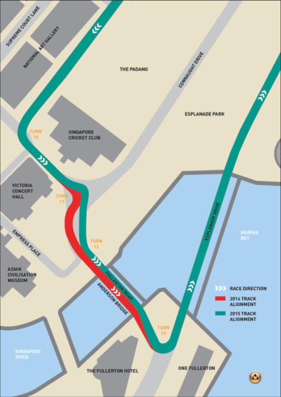 Singapur 2015 modyfikacja
